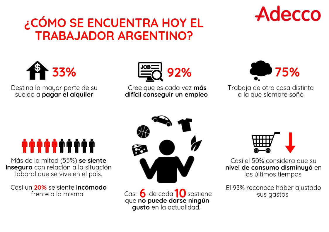 Infografía-Situación-del-trabajador-argentino